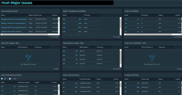 Download – vSphere Complete Health Check Dashboard for vROPS 7+